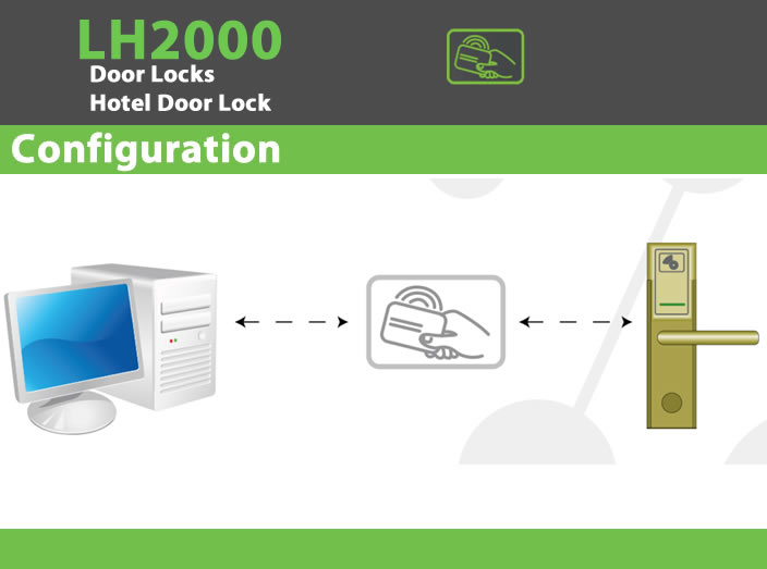LH2000 Access Control Hotel Door Lock