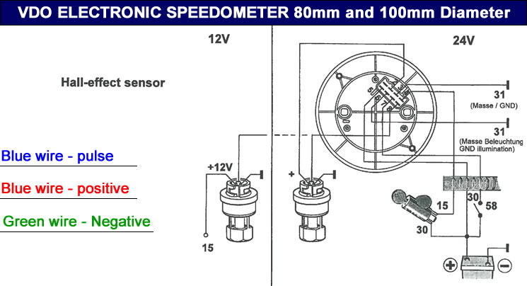 Tas Automotive    Gps Speedometer